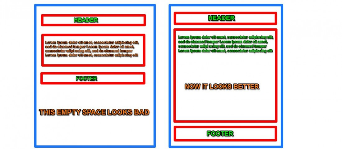 Push footer to the bottom using jQuery