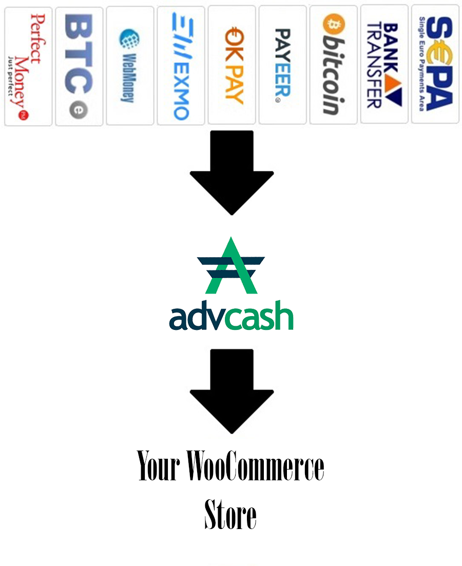 pay-with-advcash